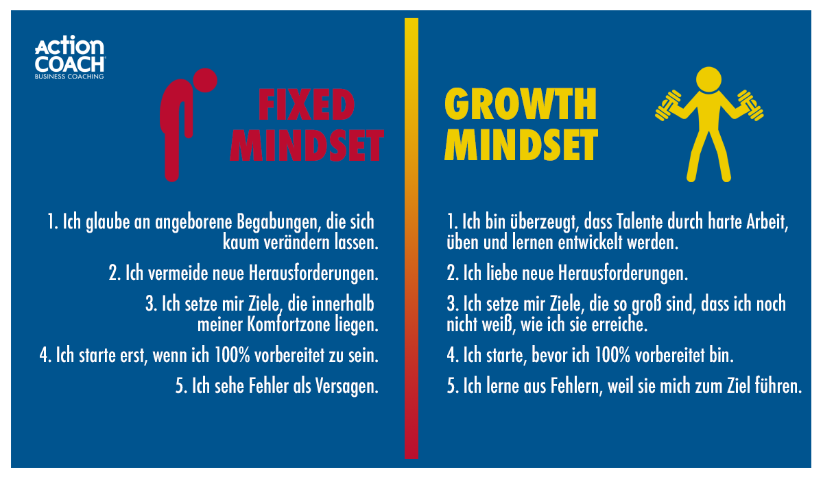 Grafik-Fixed-Growth-Mindset-1