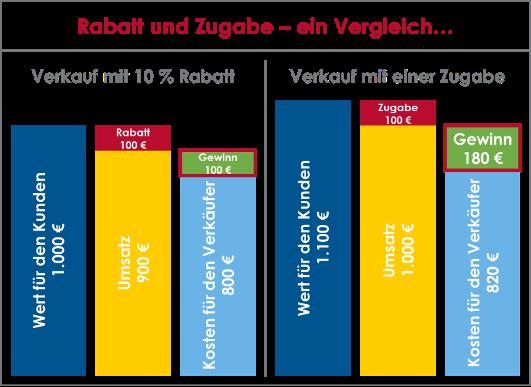 Keine-Rabatte-Blog-Grafik-2